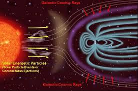 Cosmic Rays 4